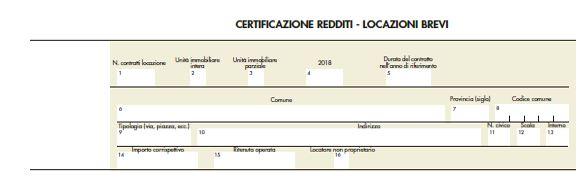 Certificazione redditi