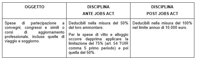 Jobs-act-autonomi