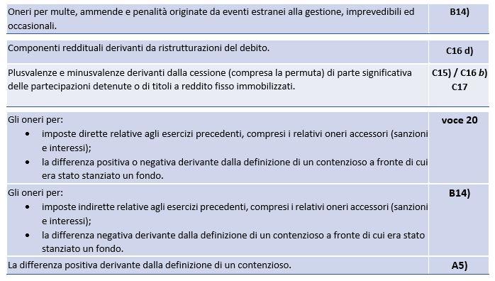 Prospetto-di-sintesi-3