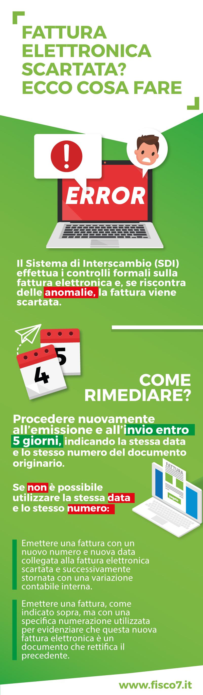 infografica_fattturazione_eletttronica_scartata