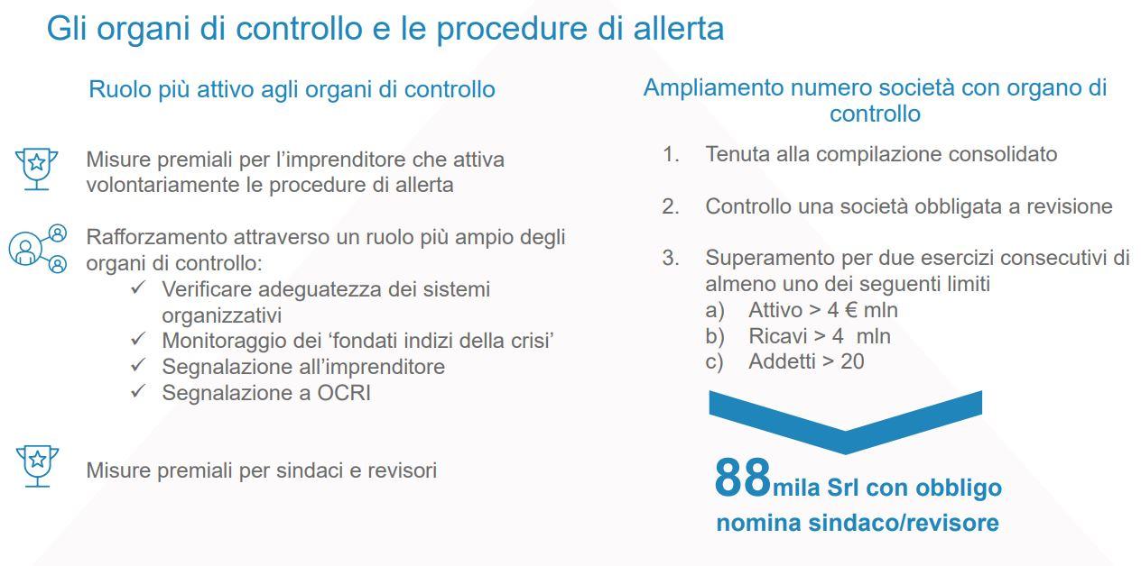 organi di controllo e procedure di allerta