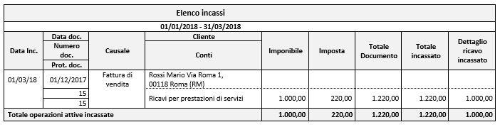 registro-IVA-vendite-2