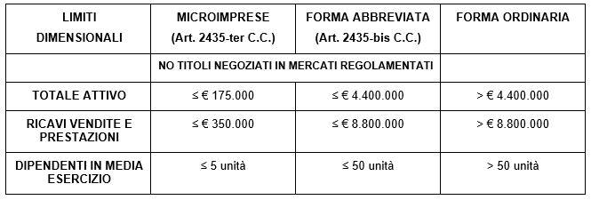 tabella1