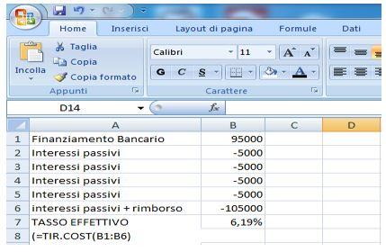 tasso-di-rendimento